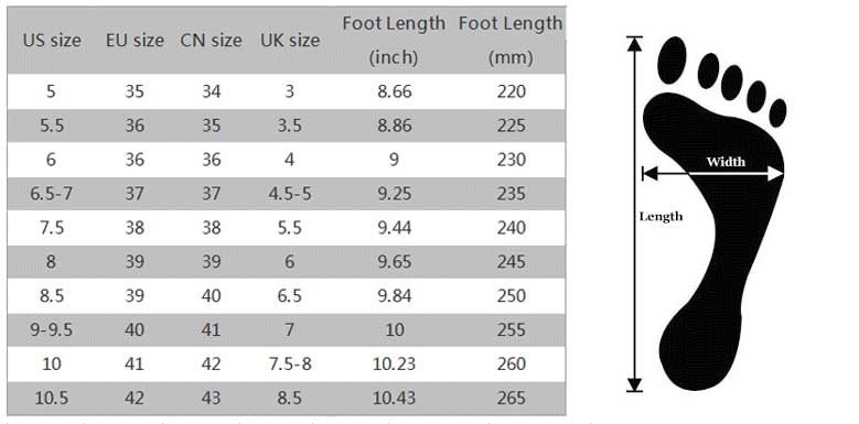 Men's Inches to Shoe Size Conversion